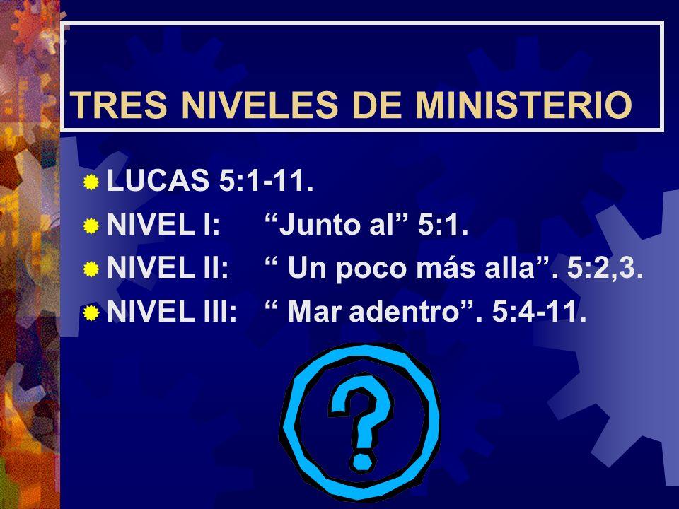 LUCAS 5:1-11.NIVEL I: Junto al 5:1. NIVEL II: Un poco más alla.