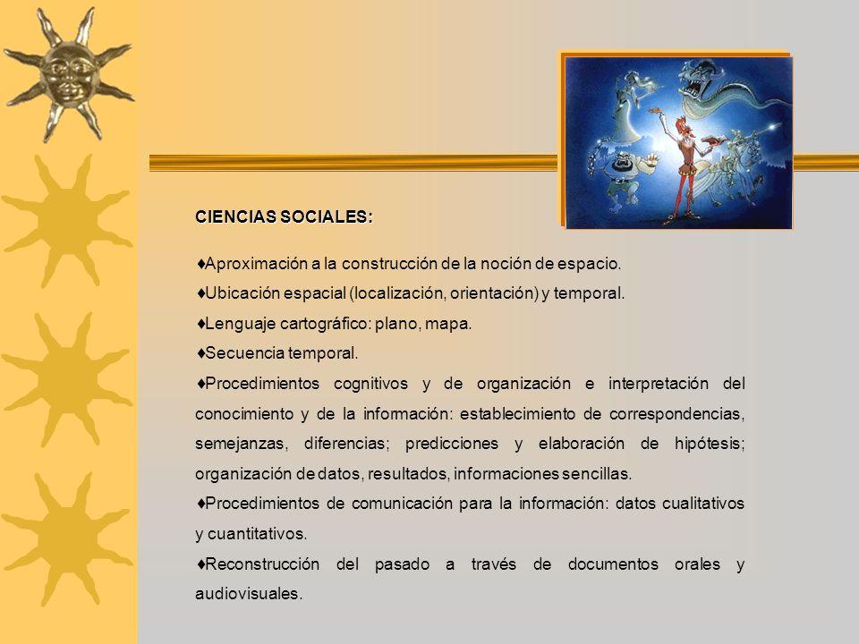 CIENCIAS SOCIALES: Aproximación a la construcción de la noción de espacio. Ubicación espacial (localización, orientación) y temporal. Lenguaje cartogr