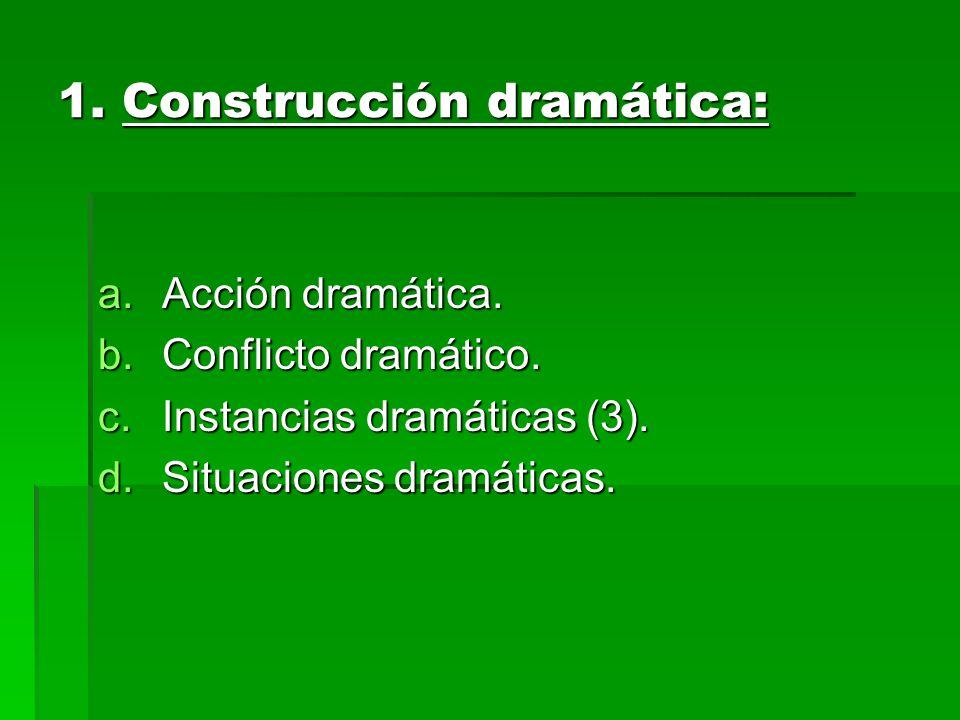 1. Construcción dramática: a.Acción dramática. b.Conflicto dramático. c.Instancias dramáticas (3). d.Situaciones dramáticas.