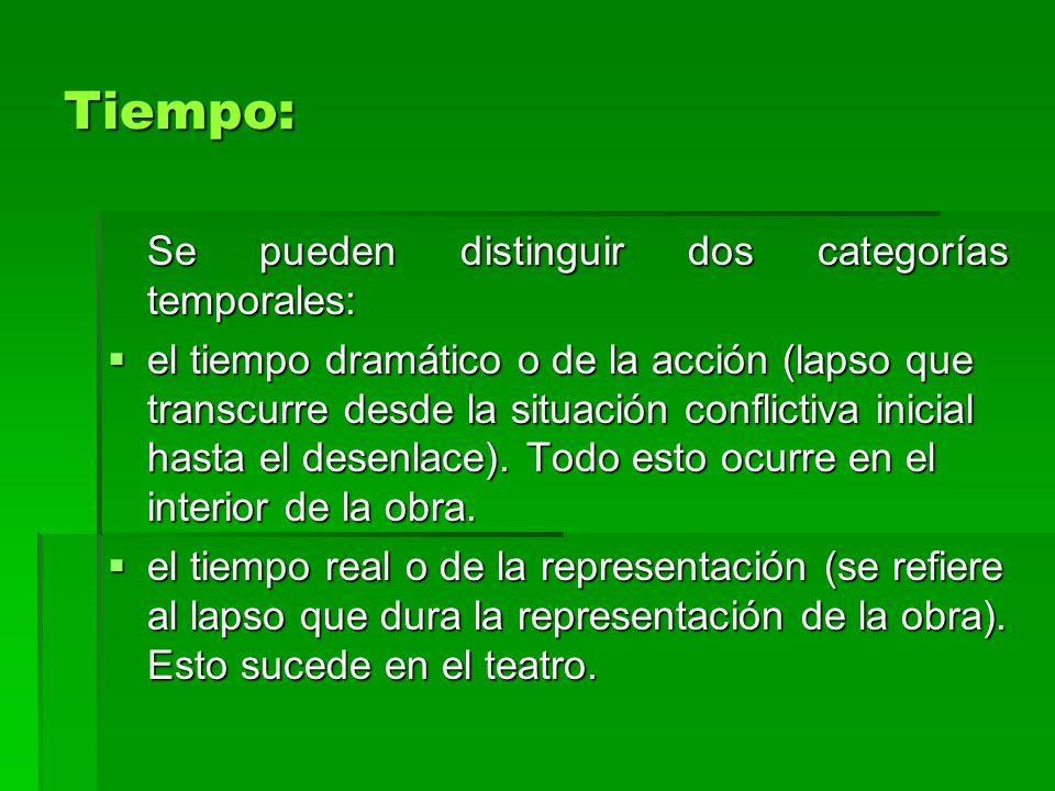 Tiempo: Se pueden distinguir dos categorías temporales: el tiempo dramático o de la acción (lapso que transcurre desde la situación conflictiva inicia