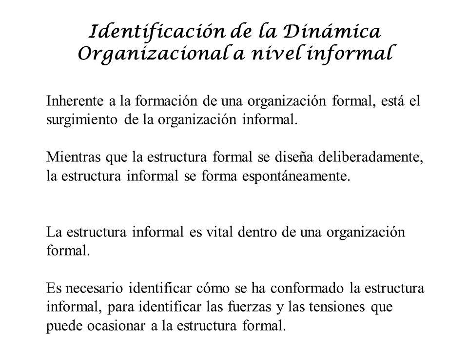 Forma de detectar las relaciones sociales Al momento de convivir en una organización, las personas tienden a agruparse libremente, al margen o no de la posición que ocupan dentro de la estructura formal.