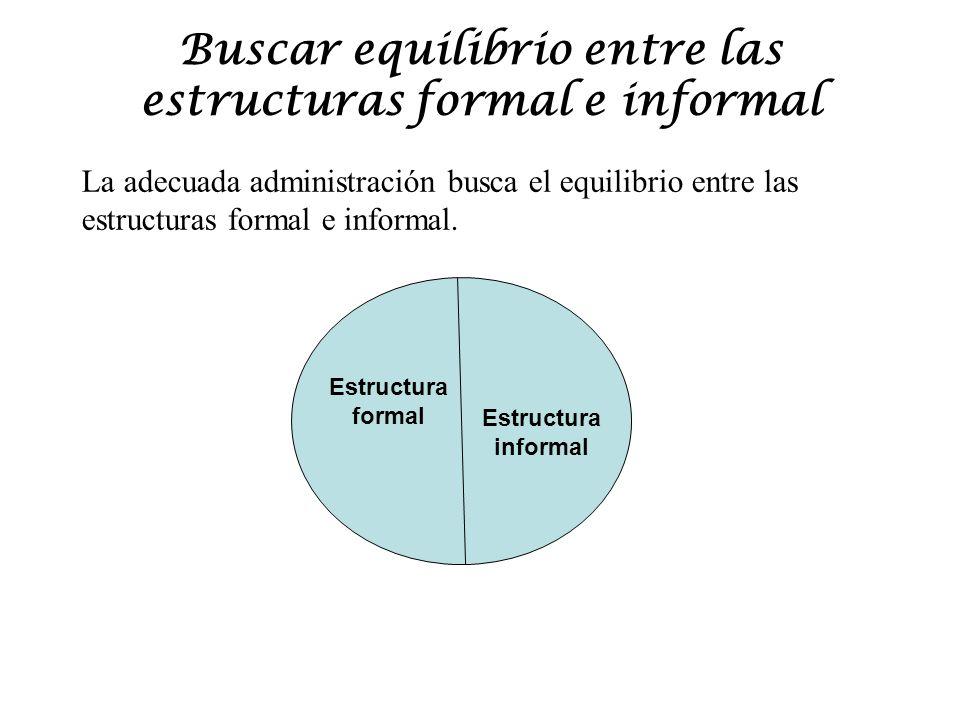 Medición de la moral en los subgrupos Un mismo individuo puede participar en varios subgrupos.