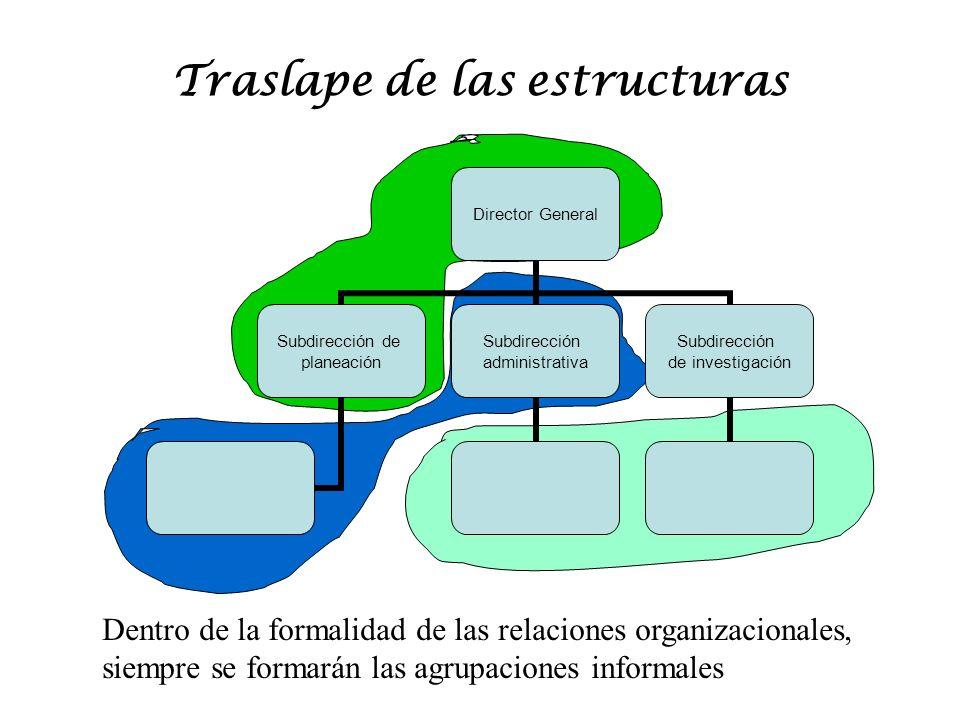 Algunas de las diferencias básicas entre las estructuras formal e informal Estructura formal Se establece a priori su estructura y busca mantener equilibro y duración.