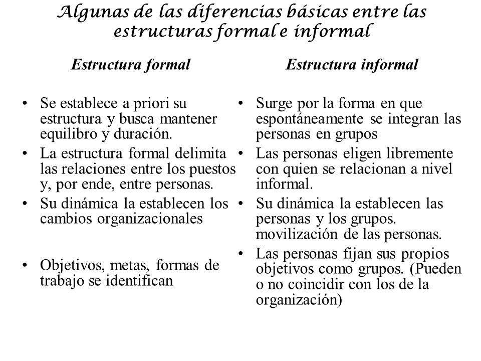 Algunas de las diferencias básicas entre las estructuras formal e informal Estructura formal Las relaciones de autoridad y de jerarquía se explicitan Las relaciones de comunicación y la forma de darse, las define la estructura organizacional Se identifica con claridad el rol de la autoridad y de los subordinados.