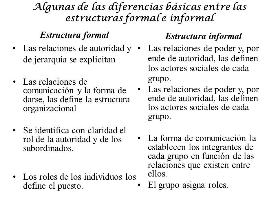 Algunas de las diferencias básicas entre las estructuras formal e informal Estructura formal Las pautas de comportamiento las definen los puestos.