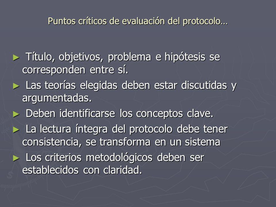 Puntos críticos de evaluación del protocolo… Título, objetivos, problema e hipótesis se corresponden entre sí. Título, objetivos, problema e hipótesis