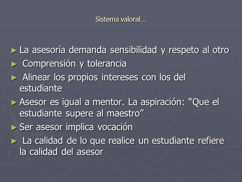 Sistema valoral… La asesoría demanda sensibilidad y respeto al otro La asesoría demanda sensibilidad y respeto al otro Comprensión y tolerancia Compre