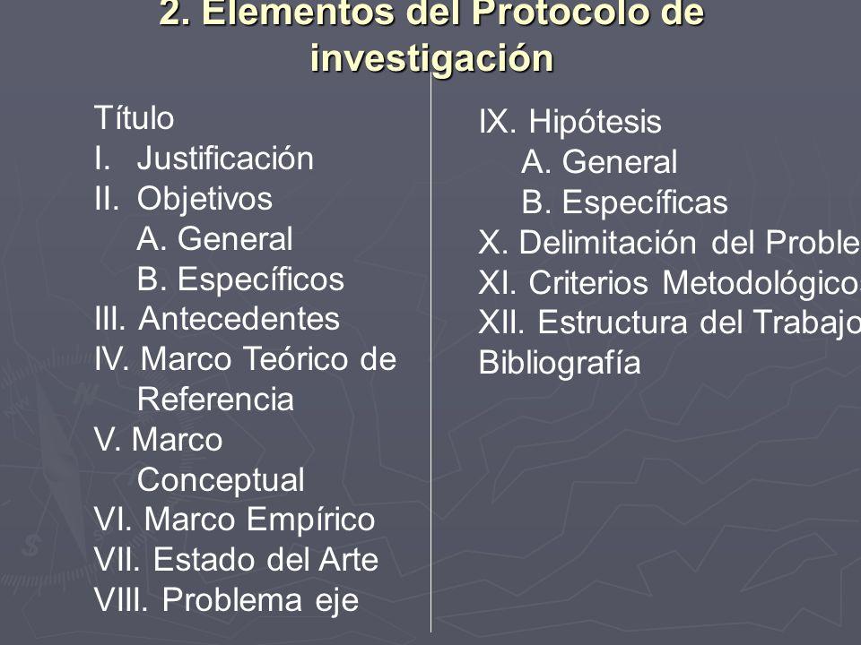 2. Elementos del Protocolo de investigación Título I.Justificación II.Objetivos A. General B. Específicos III. Antecedentes IV. Marco Teórico de Refer