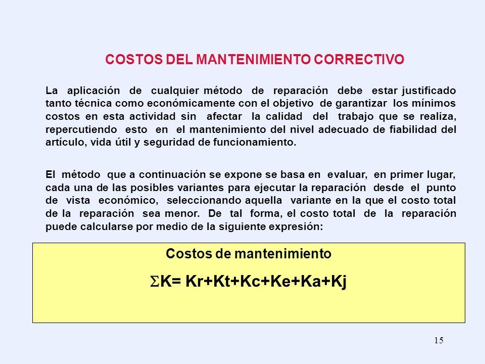 15 COSTOS DEL MANTENIMIENTO CORRECTIVO La aplicación de cualquier método de reparación debe estar justificado tanto técnica como económicamente con el