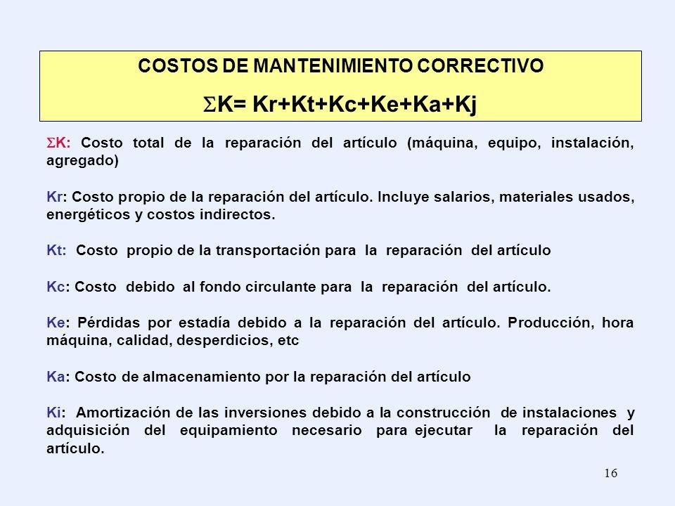 16 K: Costo total de la reparación del artículo (máquina, equipo, instalación, agregado) Kr: Costo propio de la reparación del artículo. Incluye salar