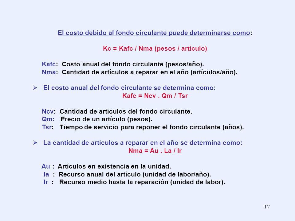 17 El costo debido al fondo circulante puede determinarse como: Kc = Kafc / Nma (pesos / artículo) Kafc: Costo anual del fondo circulante (pesos/año).