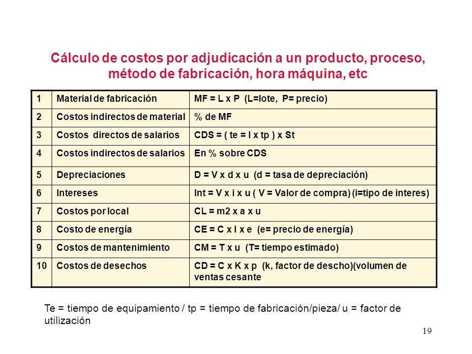 19 Cálculo de costos por adjudicación a un producto, proceso, método de fabricación, hora máquina, etc 1Material de fabricaciónMF = L x P (L=lote, P=