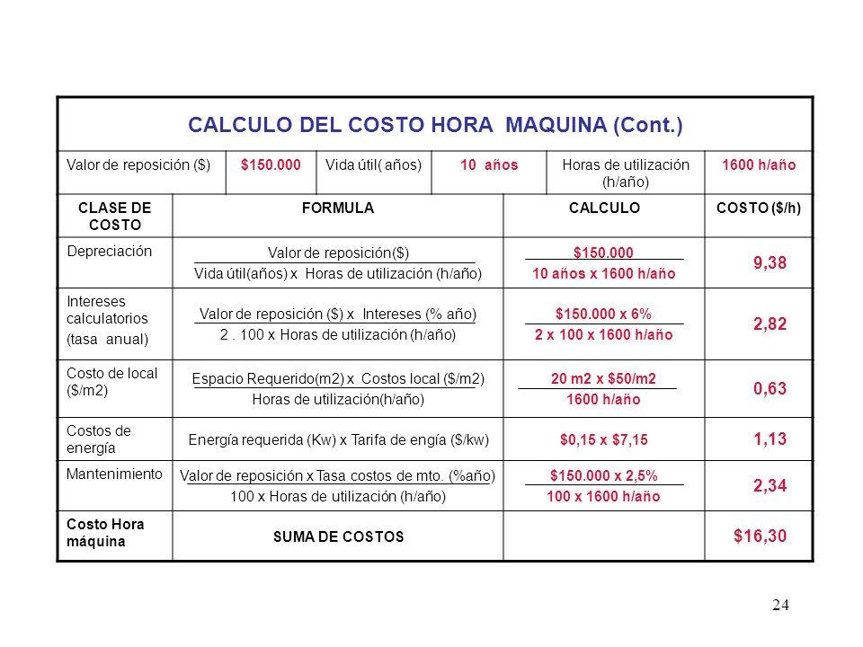 24 CALCULO DEL COSTO HORA MAQUINA (Cont.) Valor de reposición ($)$150.000Vida útil( años)10 añosHoras de utilización (h/año) 1600 h/año CLASE DE COSTO