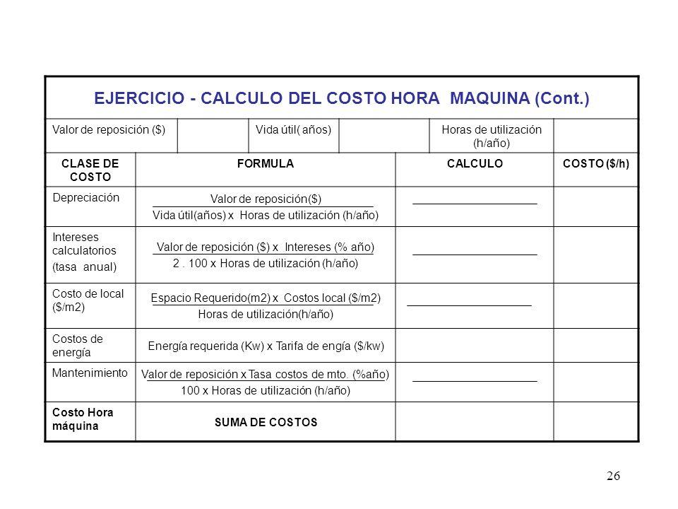 26 EJERCICIO - CALCULO DEL COSTO HORA MAQUINA (Cont.) Valor de reposición ($)Vida útil( años)Horas de utilización (h/año) CLASE DE COSTO FORMULACALCUL