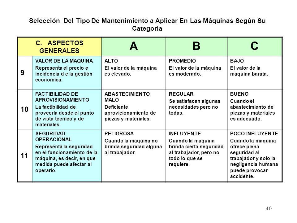 40 C. ASPECTOS GENERALES ABC 9 VALOR DE LA MAQUINA Representa el precio e incidencia d e la gestión económica. ALTO El valor de la máquina es elevado.