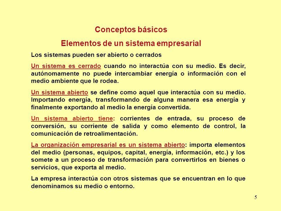 5 Conceptos básicos Elementos de un sistema empresarial Los sistemas pueden ser abierto o cerrados Un sistema es cerrado cuando no interactúa con su m
