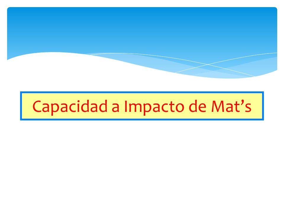 Capacidad a Impacto de Mats