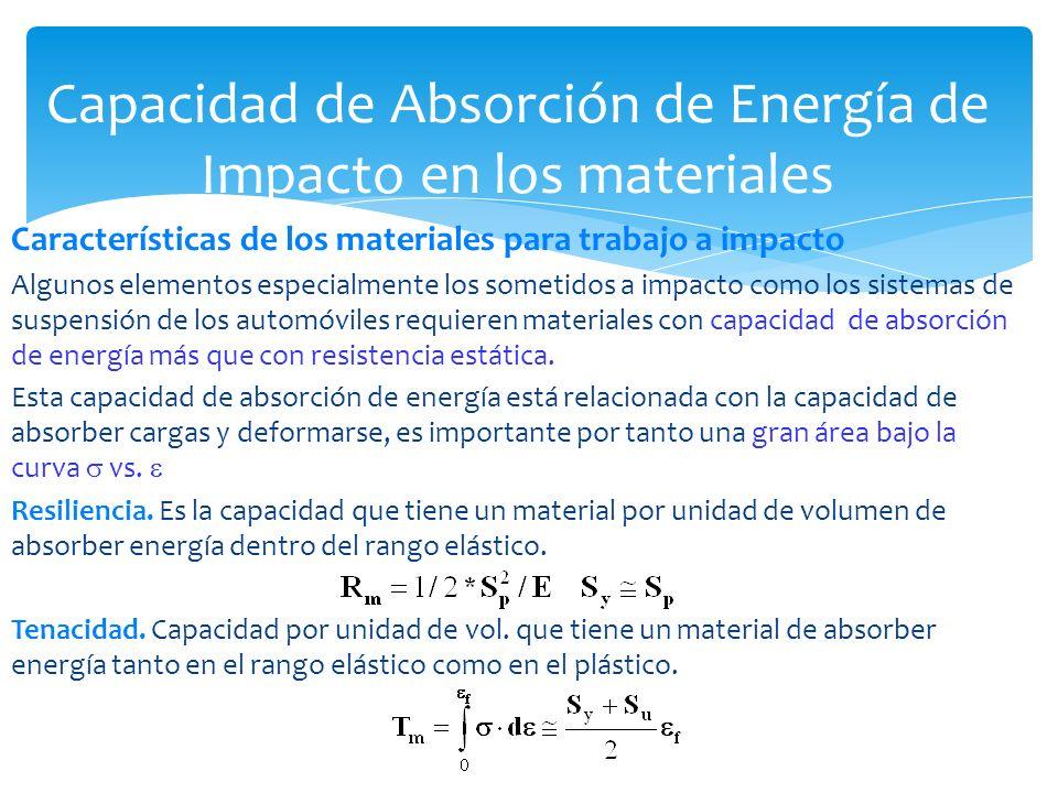 Características de los materiales para trabajo a impacto Algunos elementos especialmente los sometidos a impacto como los sistemas de suspensión de lo