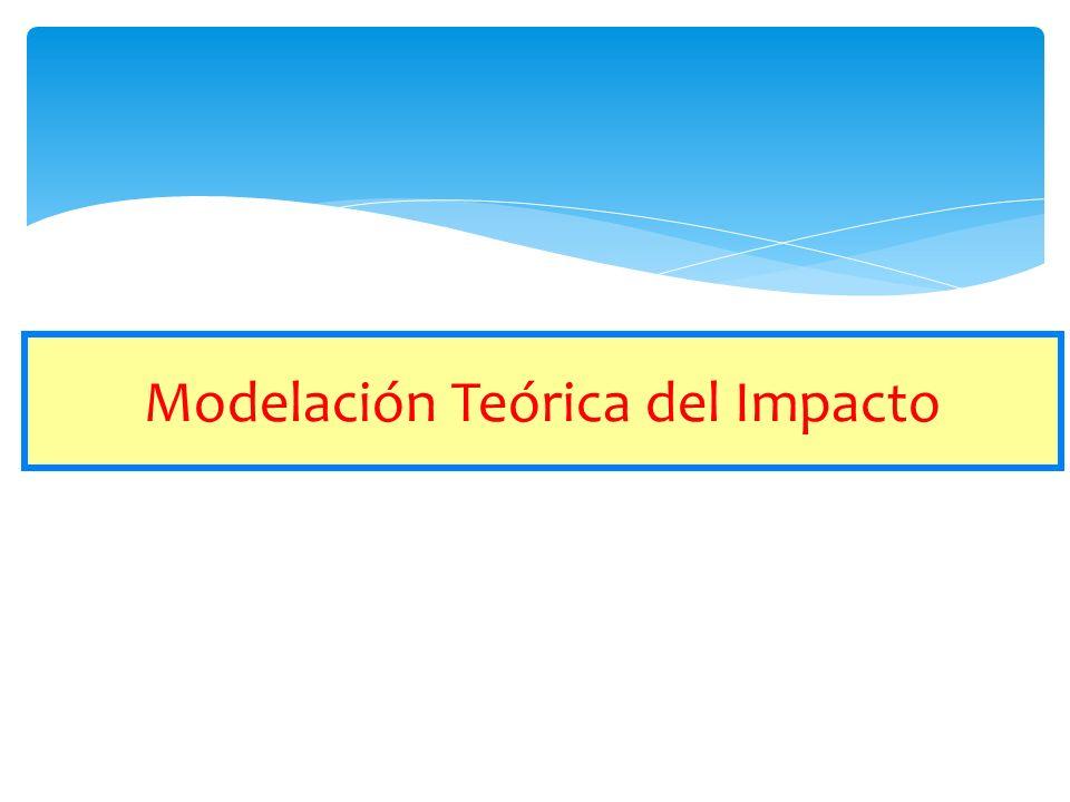 Modelación Teórica del Impacto