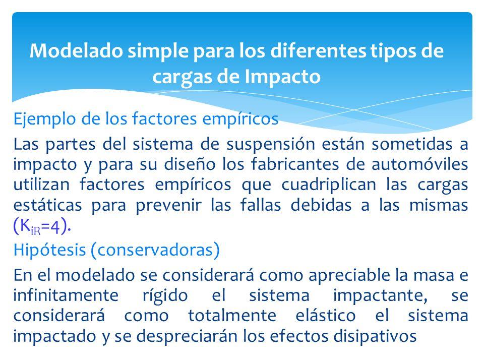 Ejemplo de los factores empíricos Las partes del sistema de suspensión están sometidas a impacto y para su diseño los fabricantes de automóviles utili