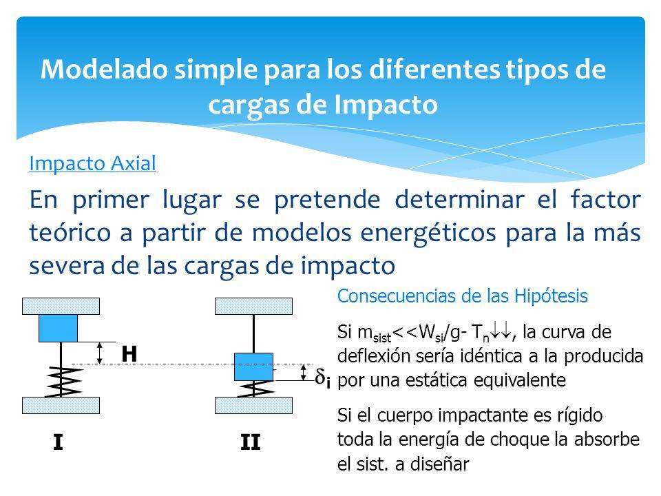 Impacto Axial En primer lugar se pretende determinar el factor teórico a partir de modelos energéticos para la más severa de las cargas de impacto Mod