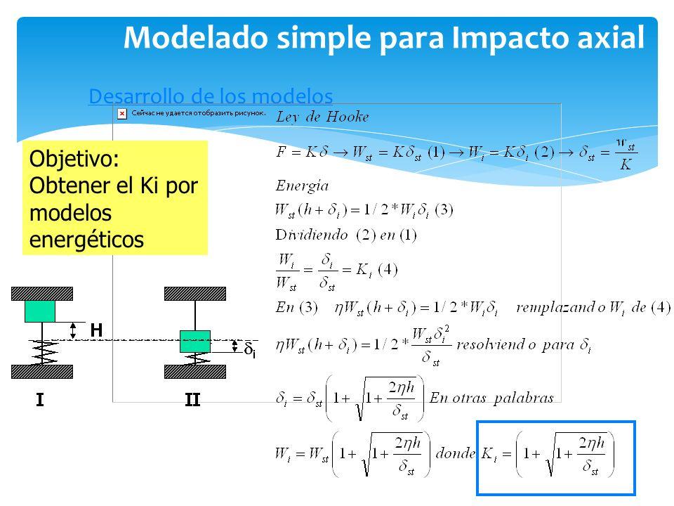 Desarrollo de los modelos Modelado simple para Impacto axial Objetivo: Obtener el Ki por modelos energéticos