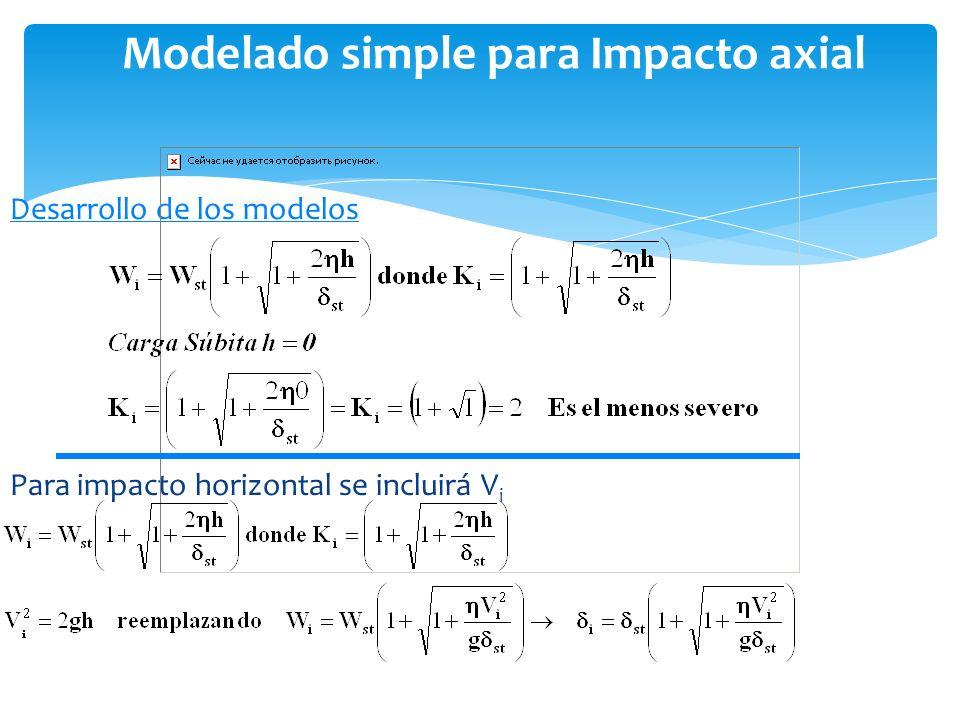 Desarrollo de los modelos Para impacto horizontal se incluirá V i Modelado simple para Impacto axial