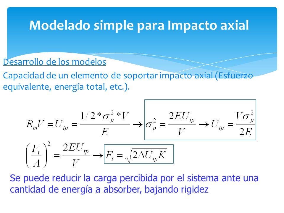 Desarrollo de los modelos Capacidad de un elemento de soportar impacto axial (Esfuerzo equivalente, energía total, etc.). Modelado simple para Impacto