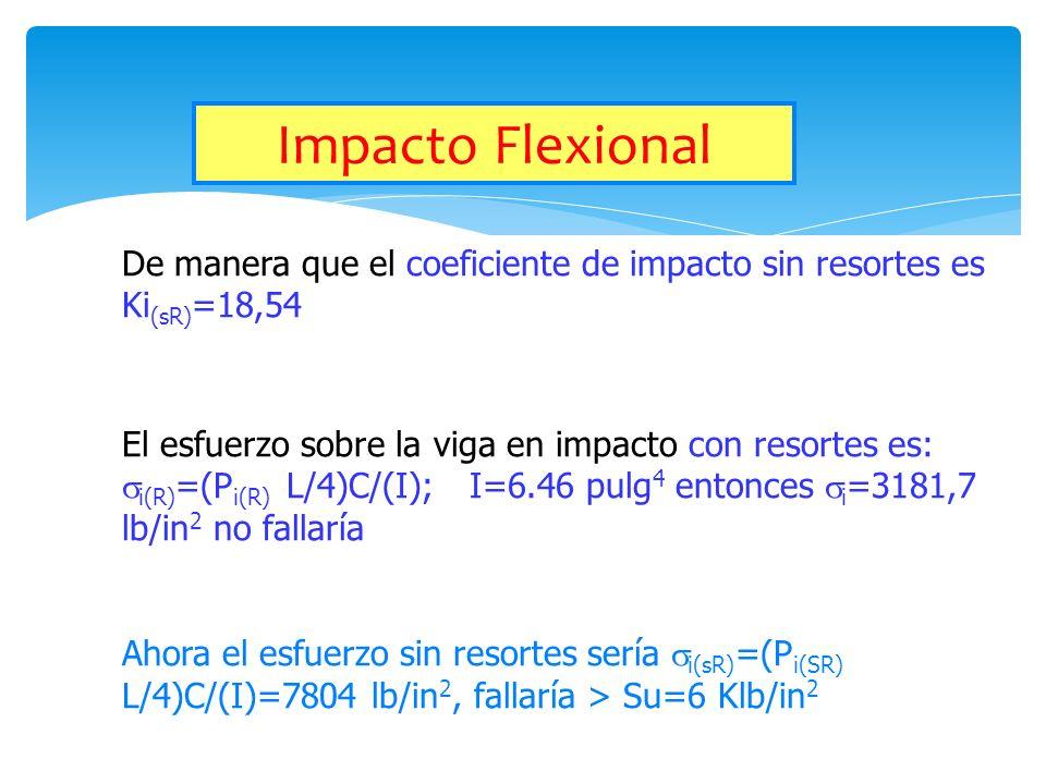 De manera que el coeficiente de impacto sin resortes es Ki (sR) =18,54 El esfuerzo sobre la viga en impacto con resortes es: i(R) =(P i(R) L/4)C/(I);