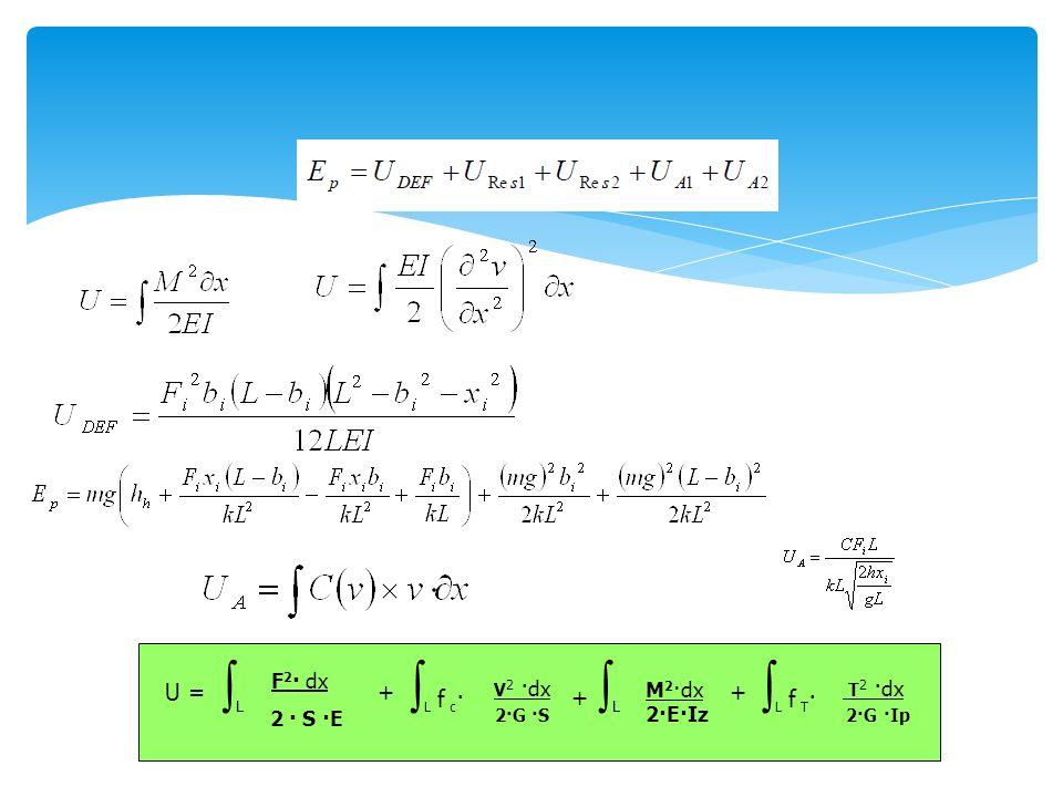 V 2 · dx 2·G ·S L f c · U = F 2 · dx 2 · S ·E L + M 2 ·dx 2·E·Iz L + T 2 · dx 2·G ·Ip L f T · +