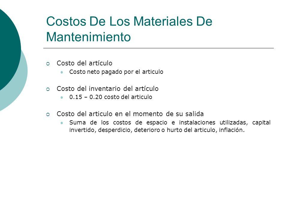 Costos De Los Materiales De Mantenimiento Costo del artículo Costo neto pagado por el articulo Costo del inventario del artículo 0.15 – 0.20 costo del
