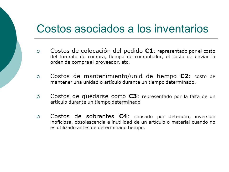 Costos asociados a los inventarios Costos de colocación del pedido C1: representado por el costo del formato de compra, tiempo de computador, el costo