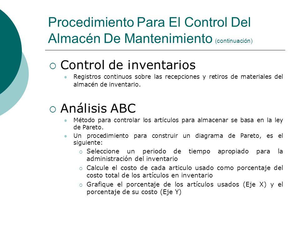 Procedimiento Para El Control Del Almacén De Mantenimiento (continuación) Control de inventarios Registros continuos sobre las recepciones y retiros d