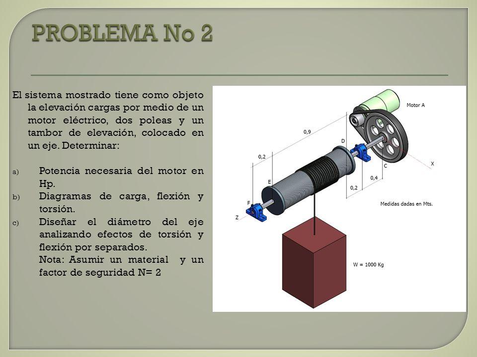 El sistema mostrado tiene como objeto la elevación cargas por medio de un motor eléctrico, dos poleas y un tambor de elevación, colocado en un eje. De