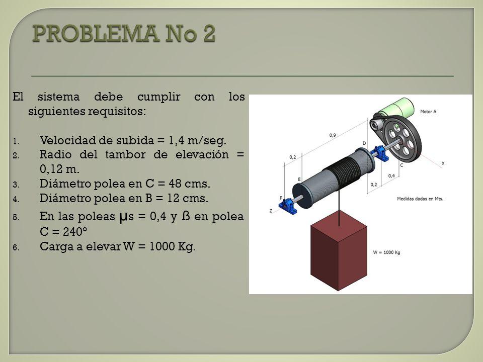 El sistema debe cumplir con los siguientes requisitos: 1. Velocidad de subida = 1,4 m/seg. 2. Radio del tambor de elevación = 0,12 m. 3. Diámetro pole
