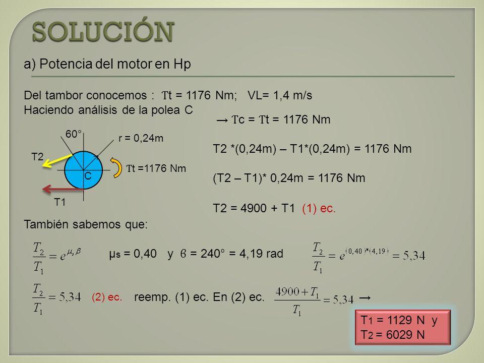 a) Potencia del motor en Hp Del tambor conocemos : Ƭ t = 1176 Nm; VL= 1,4 m/s Haciendo análisis de la polea C También sabemos que: μ s = 0,40 y ϐ = 24