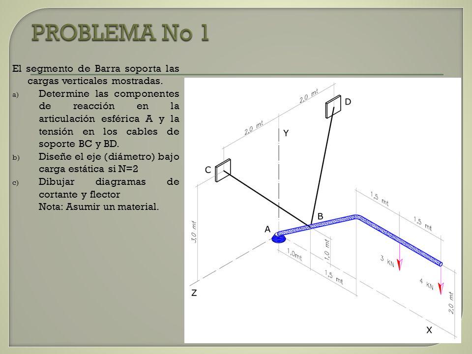 El segmento de Barra soporta las cargas verticales mostradas. a) Determine las componentes de reacción en la articulación esférica A y la tensión en l