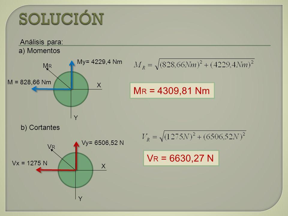 Análisis para: a) Momentos My= 4229,4 Nm M = 828,66 Nm MRMR X Y M R = 4309,81 Nm b) Cortantes Vy= 6506,52 N Vx = 1275 N VRVR X Y V R = 6630,27 N