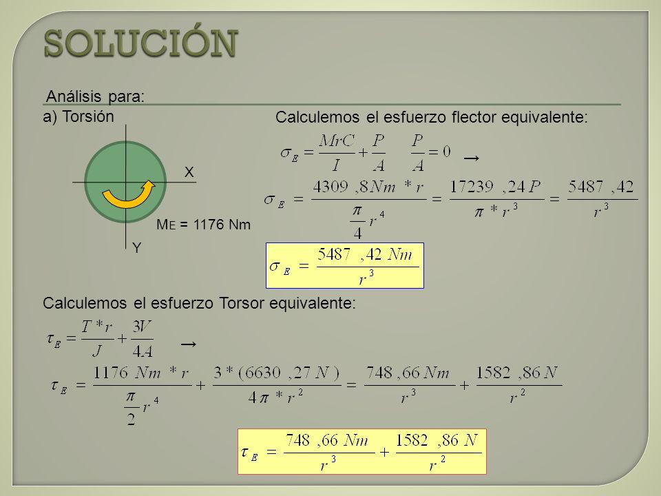 Análisis para: a) Torsión X Y M E = 1176 Nm Calculemos el esfuerzo flector equivalente: Calculemos el esfuerzo Torsor equivalente: