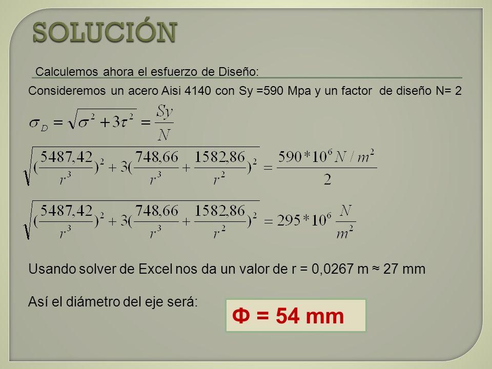 Calculemos ahora el esfuerzo de Diseño: Consideremos un acero Aisi 4140 con Sy =590 Mpa y un factor de diseño N= 2 Usando solver de Excel nos da un va