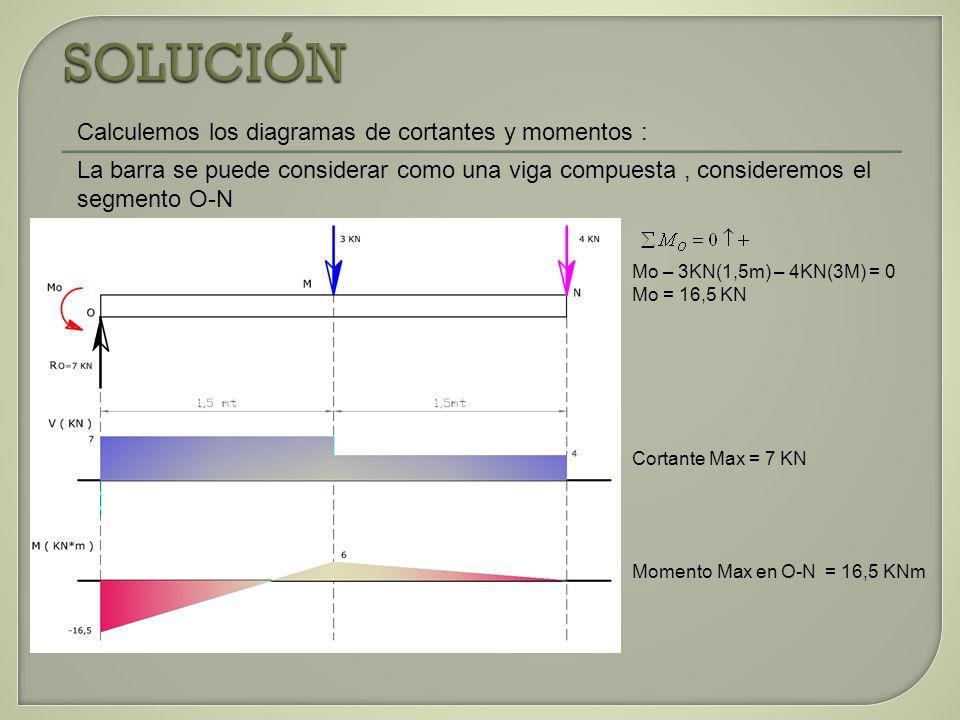Descomponiendo todas las fuerzas que actúan sobre A-O en sus componentes a lo largo de los ejes X´ - Y´ y rotando Ө = 45° con respecto a X-Y Calculemos los diagramas de cortantes y momentos del tramo O - A : Ay= -15,67 KN Y X O A 22,67 KN 11,34KN 1 m Ax= 11,33 KN ө = 45° Ro = 7 KN B 1 m 1,5m 2 m Mo = 16,5 KNm Y´ X´ Ay= -15,67 KN ө = 45° Ay-y´ ө A Ay-y´= 11 KN Ax= 11,33 KN ө A Ax-y´ Ax-y´ = 8 KN 11,34KN B ө My´ My´= 8 KN 22,67 KN ө Ny´ Ny´= 16 KN B O Ro = 7 KN Roy´ ө Roy´= 5 KN