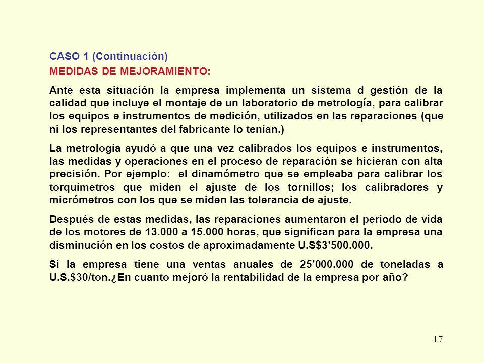 17 CASO 1 (Continuación) MEDIDAS DE MEJORAMIENTO: Ante esta situación la empresa implementa un sistema d gestión de la calidad que incluye el montaje