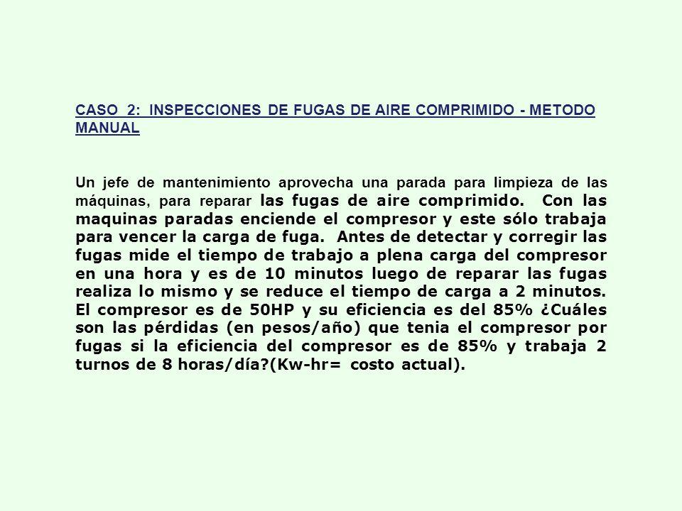 CASO 2: INSPECCIONES DE FUGAS DE AIRE COMPRIMIDO - METODO MANUAL Un jefe de mantenimiento aprovecha una parada para limpieza de las máquinas, para rep