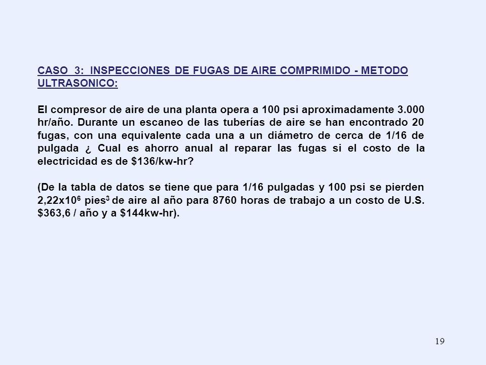 19 CASO 3: INSPECCIONES DE FUGAS DE AIRE COMPRIMIDO - METODO ULTRASONICO: El compresor de aire de una planta opera a 100 psi aproximadamente 3.000 hr/
