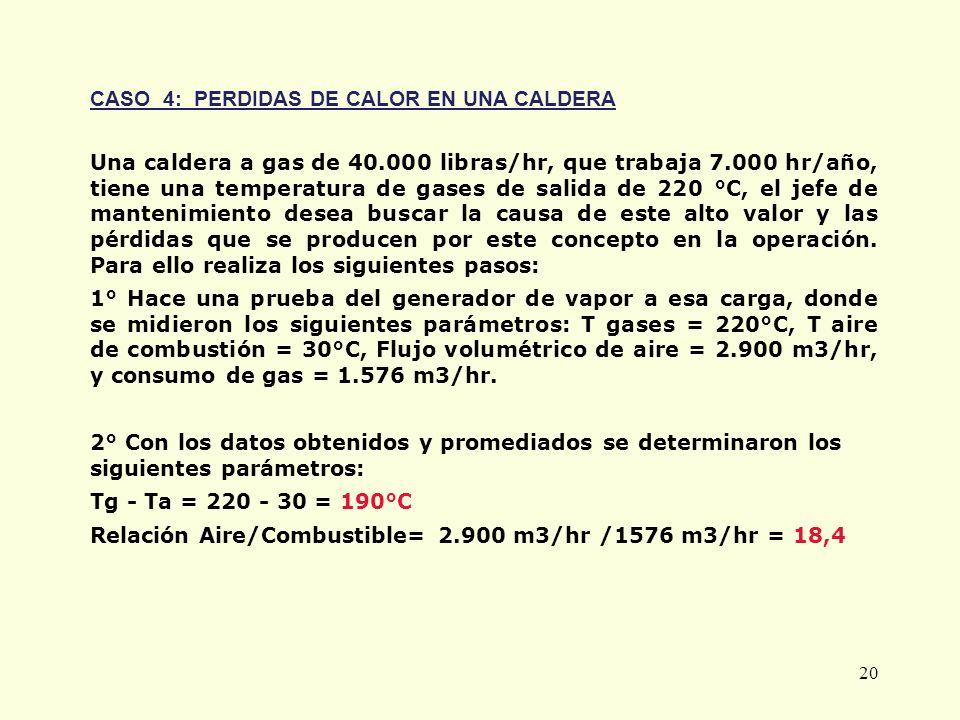 20 CASO 4: PERDIDAS DE CALOR EN UNA CALDERA Una caldera a gas de 40.000 libras/hr, que trabaja 7.000 hr/año, tiene una temperatura de gases de salida