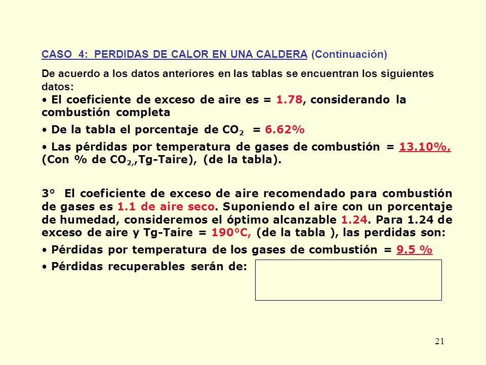 21 CASO 4: PERDIDAS DE CALOR EN UNA CALDERA (Continuación) De acuerdo a los datos anteriores en las tablas se encuentran los siguientes datos: El coef