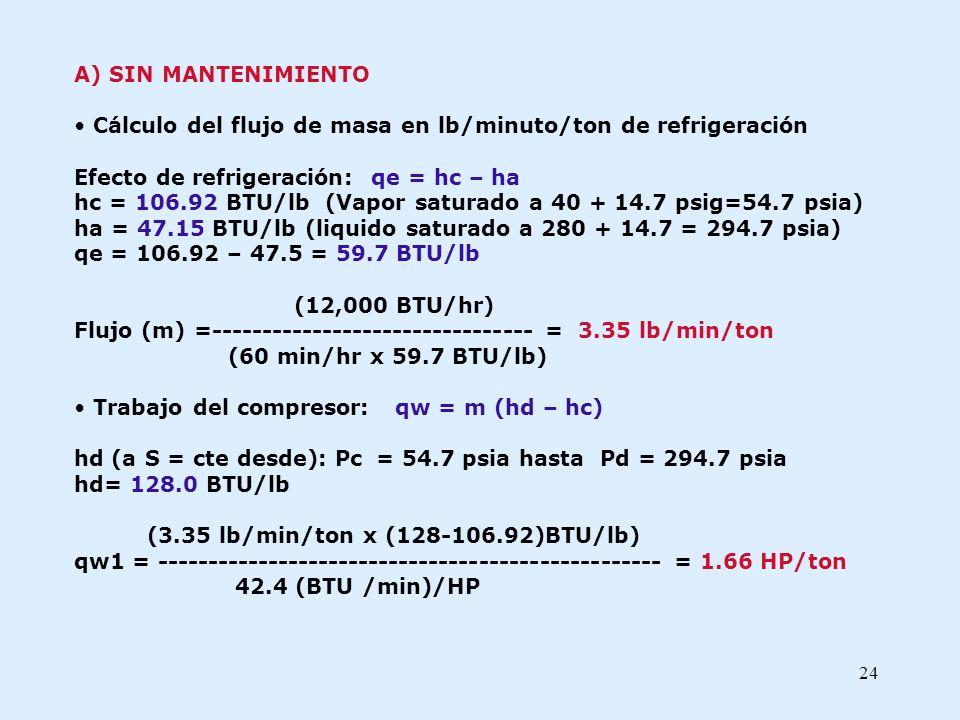 24 A) SIN MANTENIMIENTO Cálculo del flujo de masa en lb/minuto/ton de refrigeración Efecto de refrigeración: qe = hc – ha hc = 106.92 BTU/lb (Vapor sa