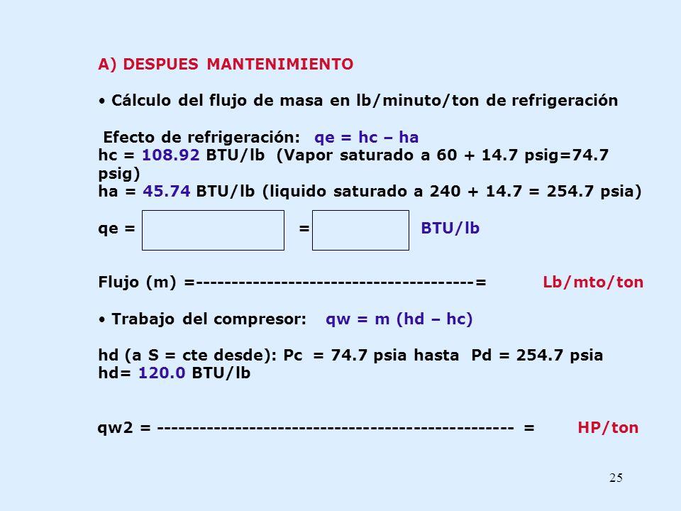 25 A) DESPUES MANTENIMIENTO Cálculo del flujo de masa en lb/minuto/ton de refrigeración Efecto de refrigeración: qe = hc – ha hc = 108.92 BTU/lb (Vapo