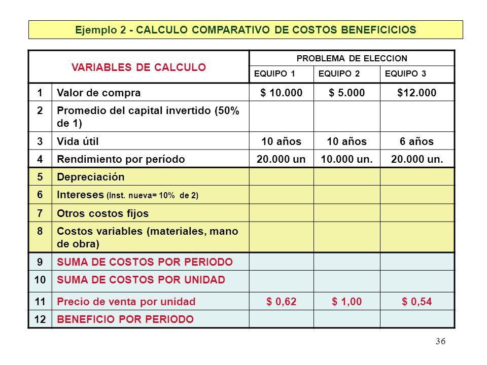 36 Ejemplo 2 - CALCULO COMPARATIVO DE COSTOS BENEFICICIOS VARIABLES DE CALCULO PROBLEMA DE ELECCION EQUIPO 1EQUIPO 2EQUIPO 3 1Valor de compra$ 10.000$