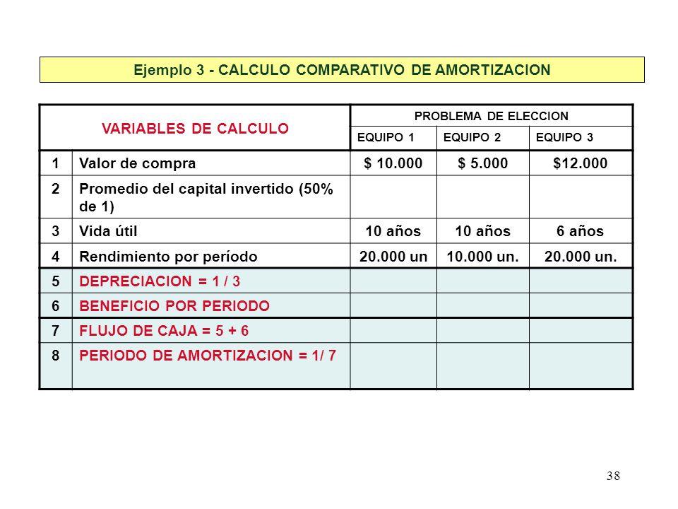 38 Ejemplo 3 - CALCULO COMPARATIVO DE AMORTIZACION VARIABLES DE CALCULO PROBLEMA DE ELECCION EQUIPO 1EQUIPO 2EQUIPO 3 1Valor de compra$ 10.000$ 5.000$